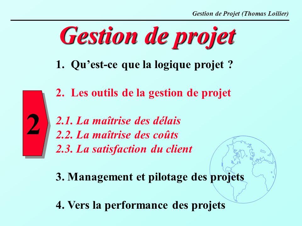Gestion de Projet (Thomas Loilier) 1.Quest-ce que la logique projet ? 2.Les outils de la gestion de projet 2.1. La maîtrise des délais 2.2. La maîtris