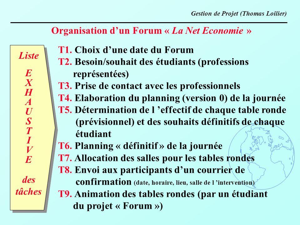 Organisation dun Forum « La Net Economie » T1. Choix dune date du Forum T2. Besoin/souhait des étudiants (professions représentées) T3. Prise de conta