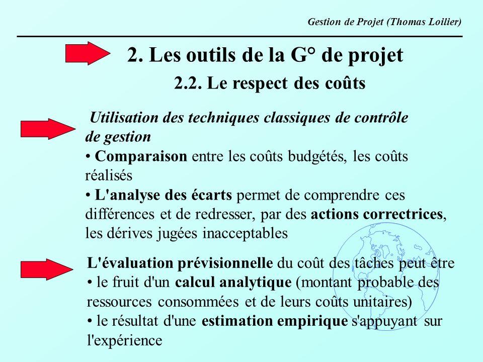 2. Les outils de la G° de projet 2.2. Le respect des coûts Utilisation des techniques classiques de contrôle de gestion Comparaison entre les coûts bu