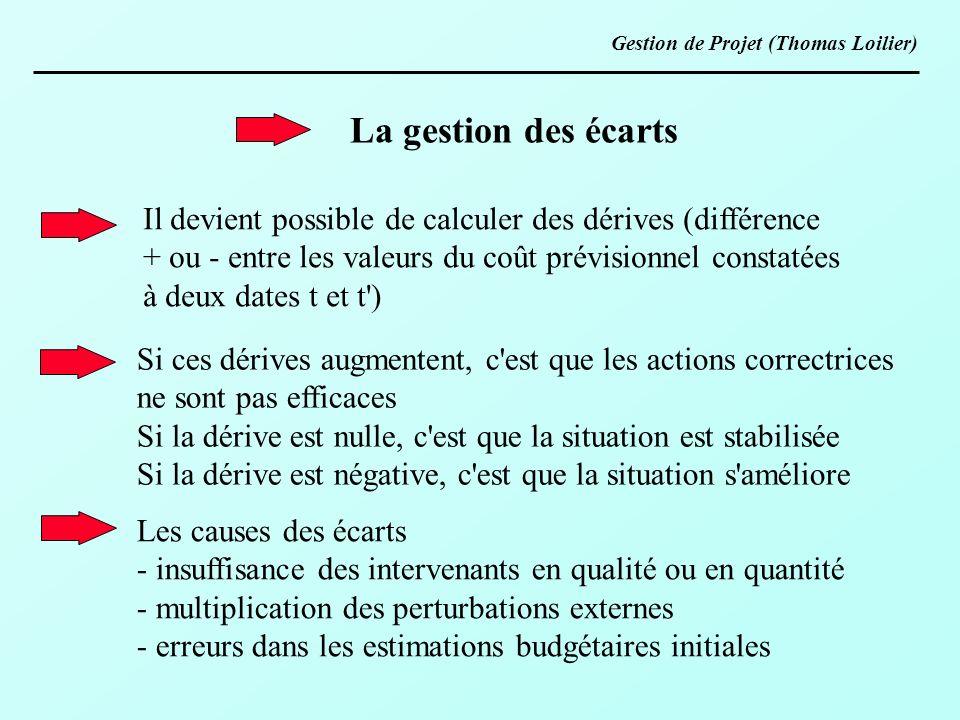 La gestion des écarts Il devient possible de calculer des dérives (différence + ou - entre les valeurs du coût prévisionnel constatées à deux dates t