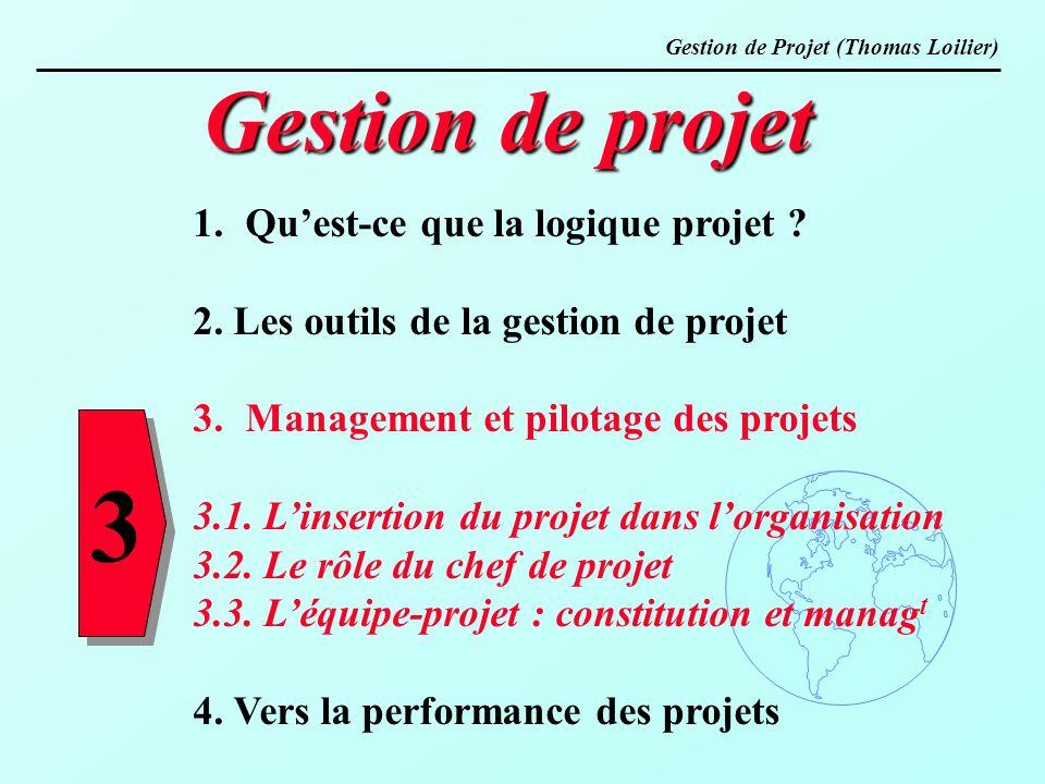 1.Quest-ce que la logique projet ? 2. Les outils de la gestion de projet 3.Management et pilotage des projets 3.1. Linsertion du projet dans lorganisa