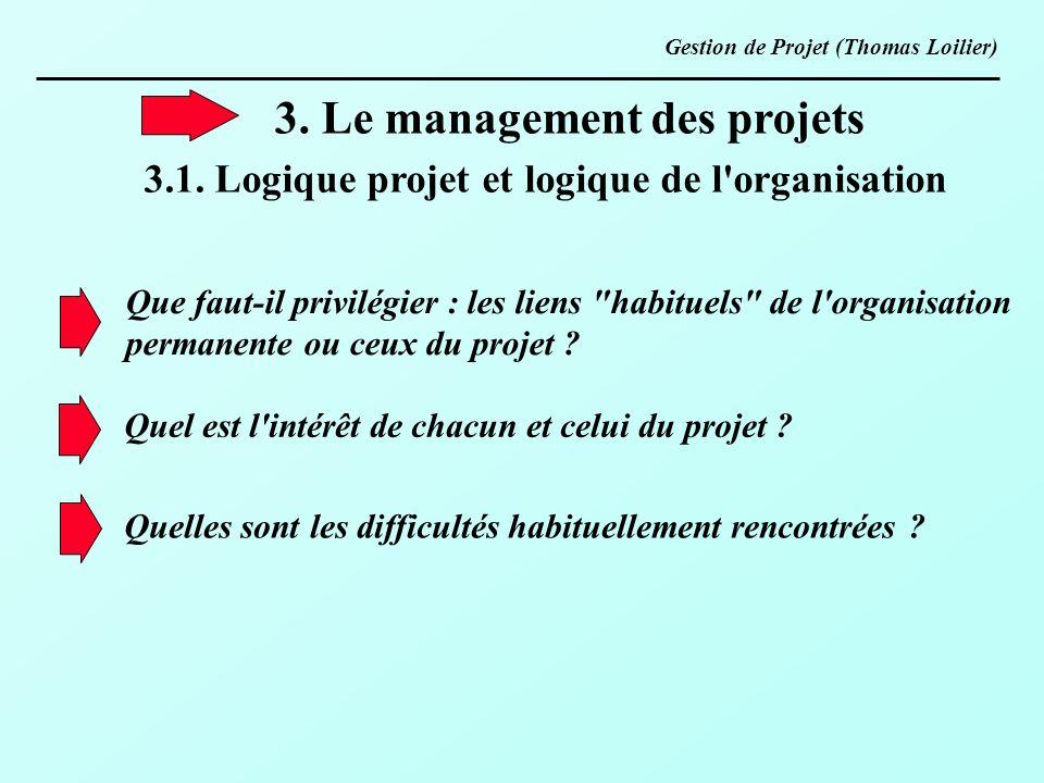 3. Le management des projets 3.1. Logique projet et logique de l'organisation Que faut-il privilégier : les liens