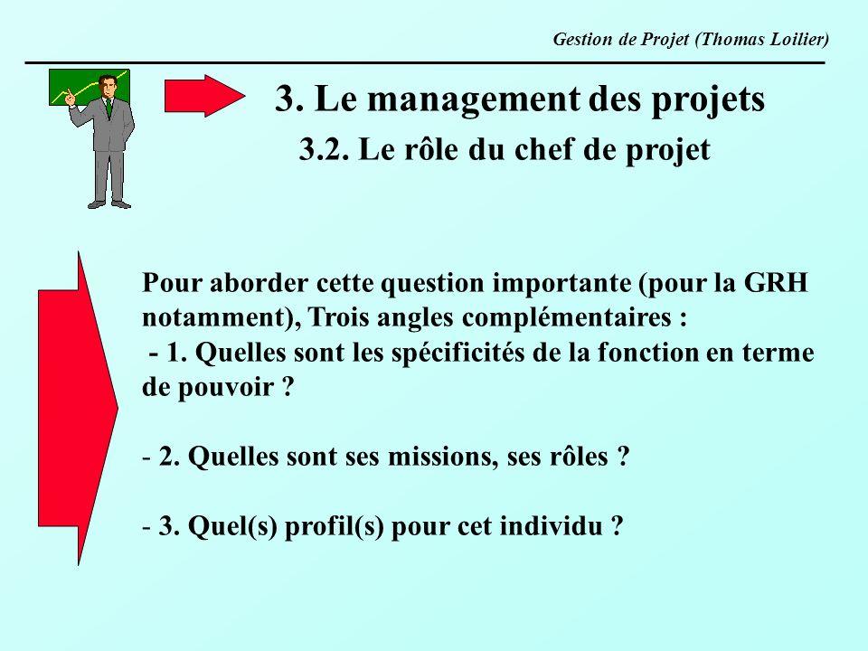3. Le management des projets 3.2. Le rôle du chef de projet Gestion de Projet (Thomas Loilier) Pour aborder cette question importante (pour la GRH not