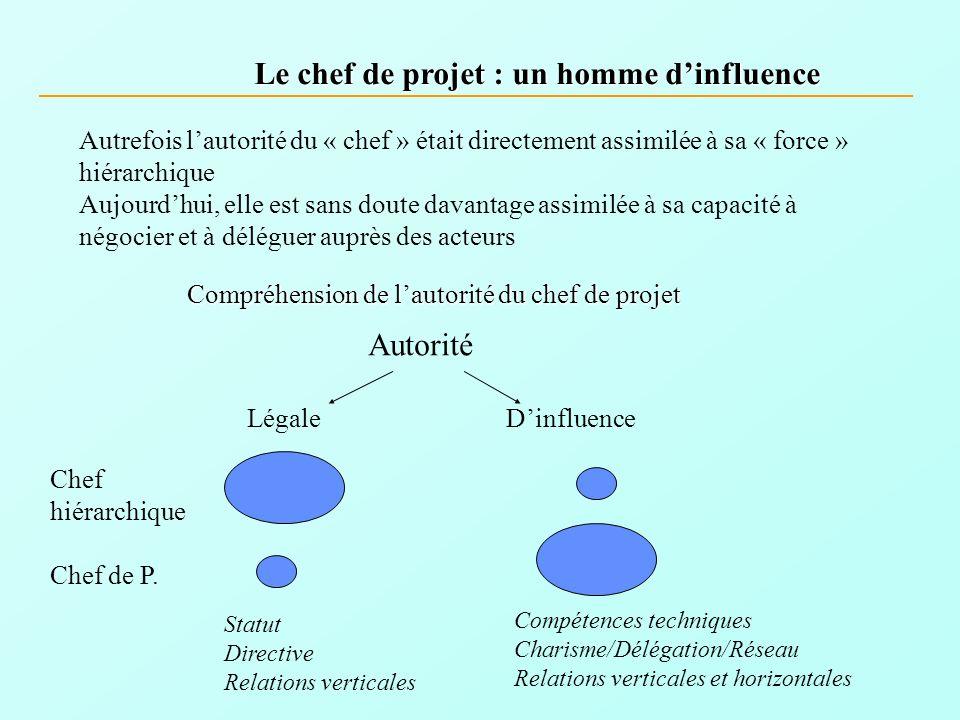 Le chef de projet : un homme dinfluence Le chef de projet : un homme dinfluence Autrefois lautorité du « chef » était directement assimilée à sa « for