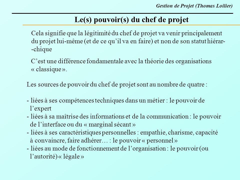 Le(s) pouvoir(s) du chef de projet Cela signifie que la légitimité du chef de projet va venir principalement du projet lui-même (et de ce quil va en f