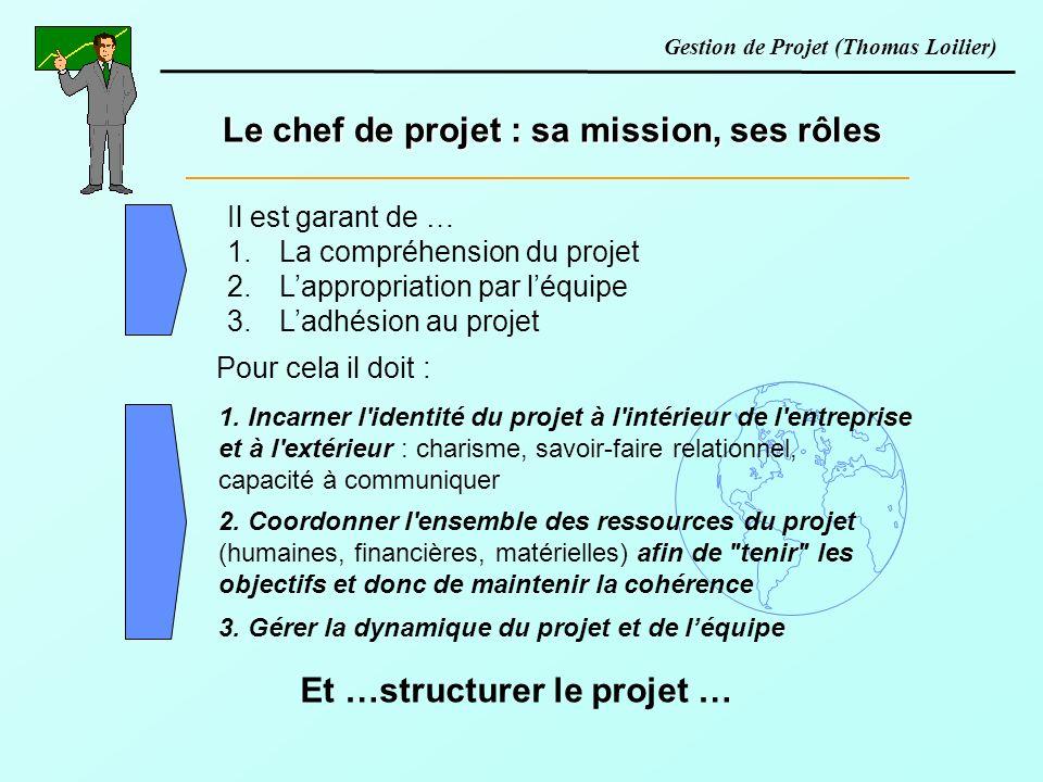 Le chef de projet : sa mission, ses rôles 1. Incarner l'identité du projet à l'intérieur de l'entreprise et à l'extérieur : charisme, savoir-faire rel