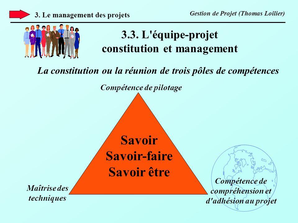 3. Le management des projets 3.3. L'équipe-projet constitution et management La constitution ou la réunion de trois pôles de compétences Compétence de