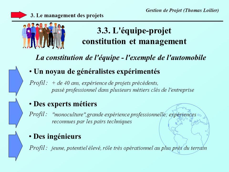 3. Le management des projets 3.3. L'équipe-projet constitution et management La constitution de l'équipe - l'exemple de l'automobile + de 40 ans, expé