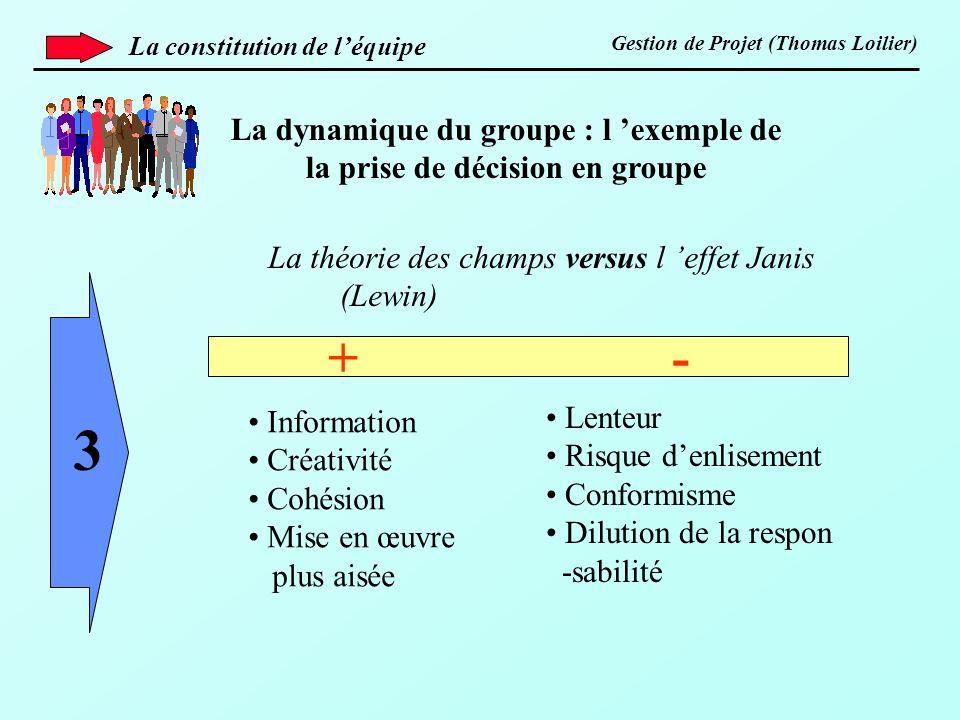 La dynamique du groupe : l exemple de la prise de décision en groupe La théorie des champs versus l effet Janis (Lewin) Information Créativité Cohésio