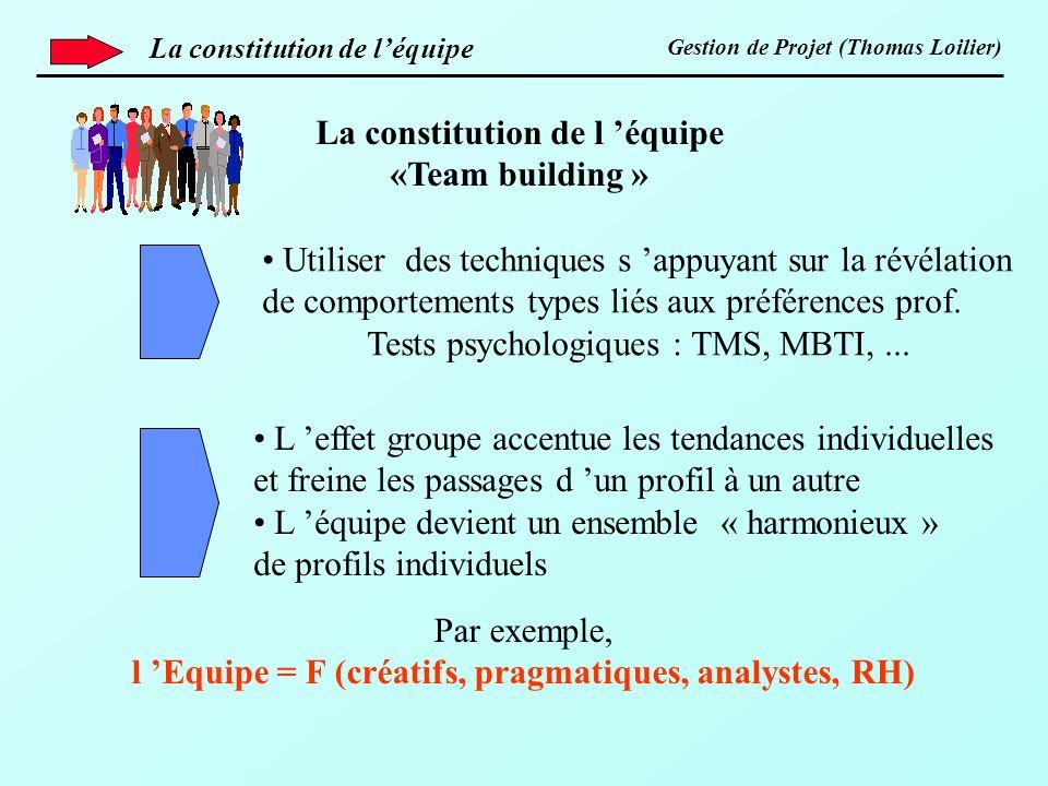 La constitution de léquipe Gestion de Projet (Thomas Loilier) La constitution de l équipe «Team building » Utiliser des techniques s appuyant sur la r