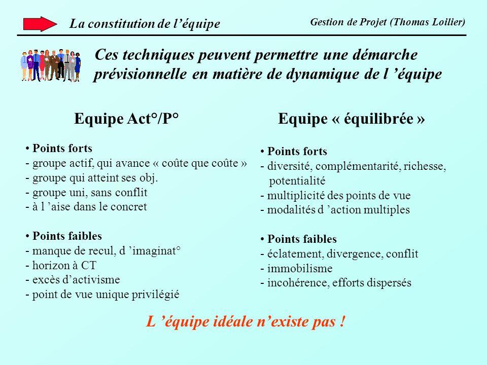 Gestion de Projet (Thomas Loilier) Ces techniques peuvent permettre une démarche prévisionnelle en matière de dynamique de l équipe Equipe Act°/P°Equi