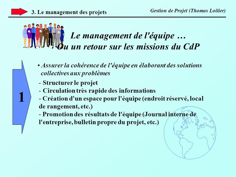 3. Le management des projets Le management de l'équipe … Ou un retour sur les missions du CdP Assurer la cohérence de l'équipe en élaborant des soluti