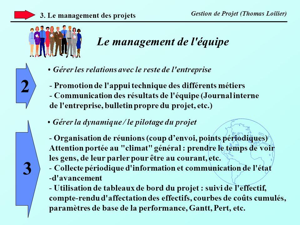 3. Le management des projets Le management de l'équipe Gérer les relations avec le reste de l'entreprise - Promotion de l'appui technique des différen
