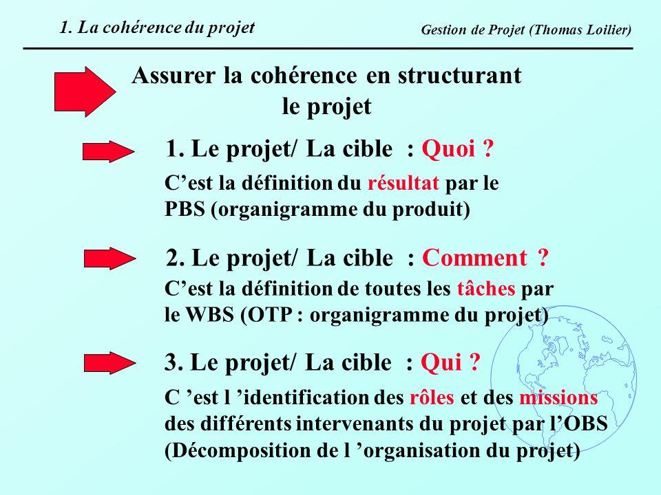 Assurer la cohérence en structurant le projet 1. Le projet/ La cible : Quoi ? Cest la définition du résultat par le PBS (organigramme du produit) 2. L
