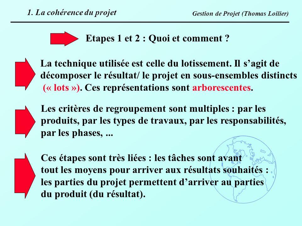 Gestion de Projet (Thomas Loilier) Etapes 1 et 2 : Quoi et comment ? Ces étapes sont très liées : les tâches sont avant tout les moyens pour arriver a