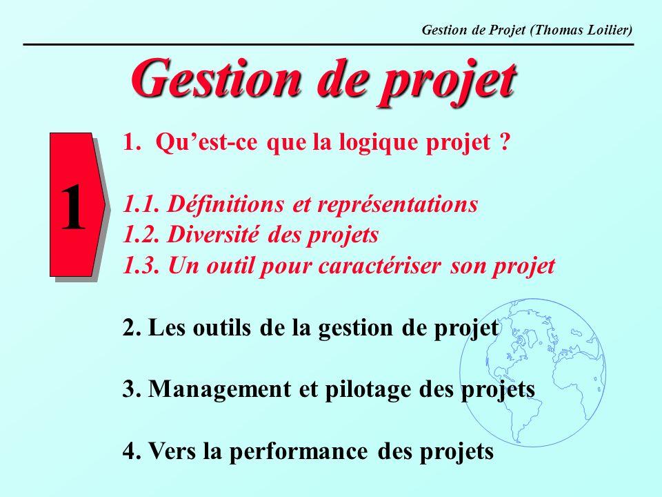 1.Quest-ce que la logique projet ? 1.1. Définitions et représentations 1.2. Diversité des projets 1.3. Un outil pour caractériser son projet 2. Les ou