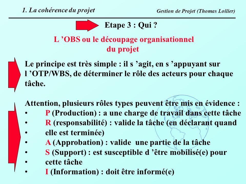 Gestion de Projet (Thomas Loilier) Etape 3 : Qui ? L OBS ou le découpage organisationnel du projet Le principe est très simple : il s agit, en s appuy