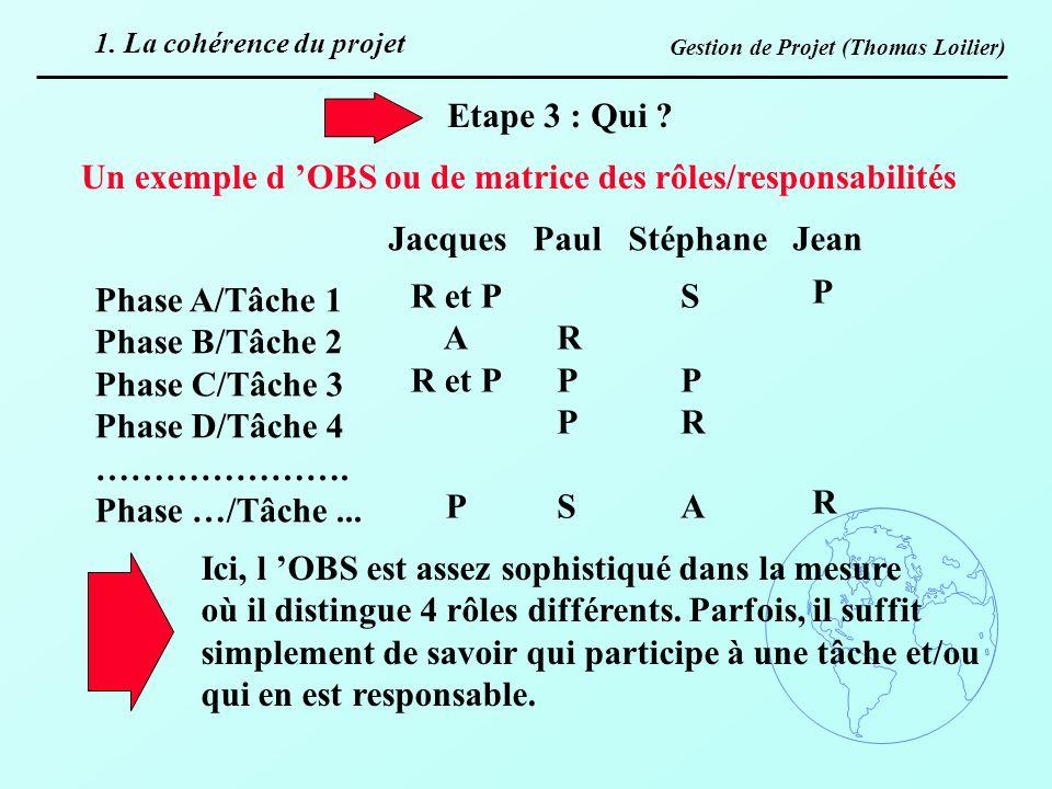 Gestion de Projet (Thomas Loilier) Etape 3 : Qui ? Phase A/Tâche 1 Phase B/Tâche 2 Phase C/Tâche 3 Phase D/Tâche 4 …………………. Phase …/Tâche... Jacques P