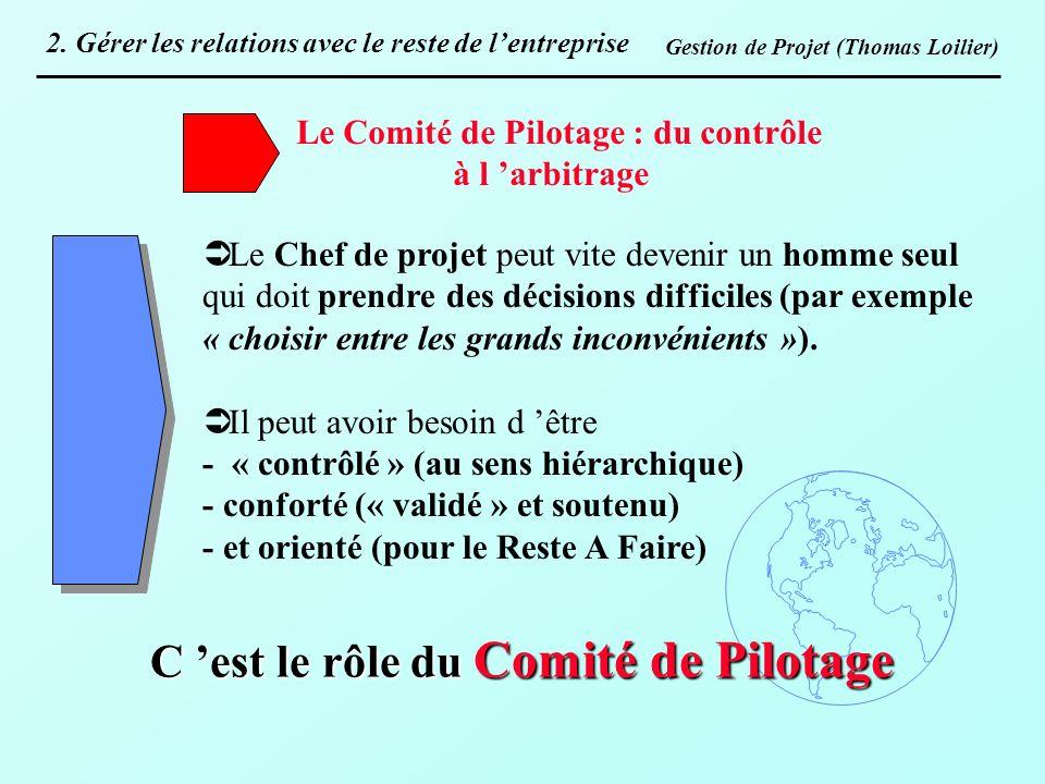 Gestion de Projet (Thomas Loilier) Le Comité de Pilotage : du contrôle à l arbitrage Le Chef de projet peut vite devenir un homme seul qui doit prendr