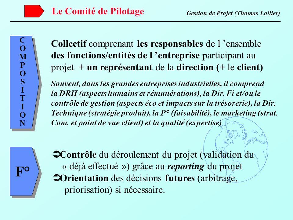Contrôle du déroulement du projet (validation du « déjà effectué ») grâce au reporting du projet Orientation des décisions futures (arbitrage, prioris