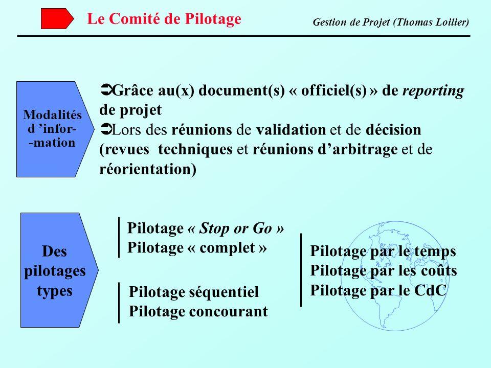 Gestion de Projet (Thomas Loilier) Modalités d infor- -mation Grâce au(x) document(s) « officiel(s) » de reporting de projet Lors des réunions de vali