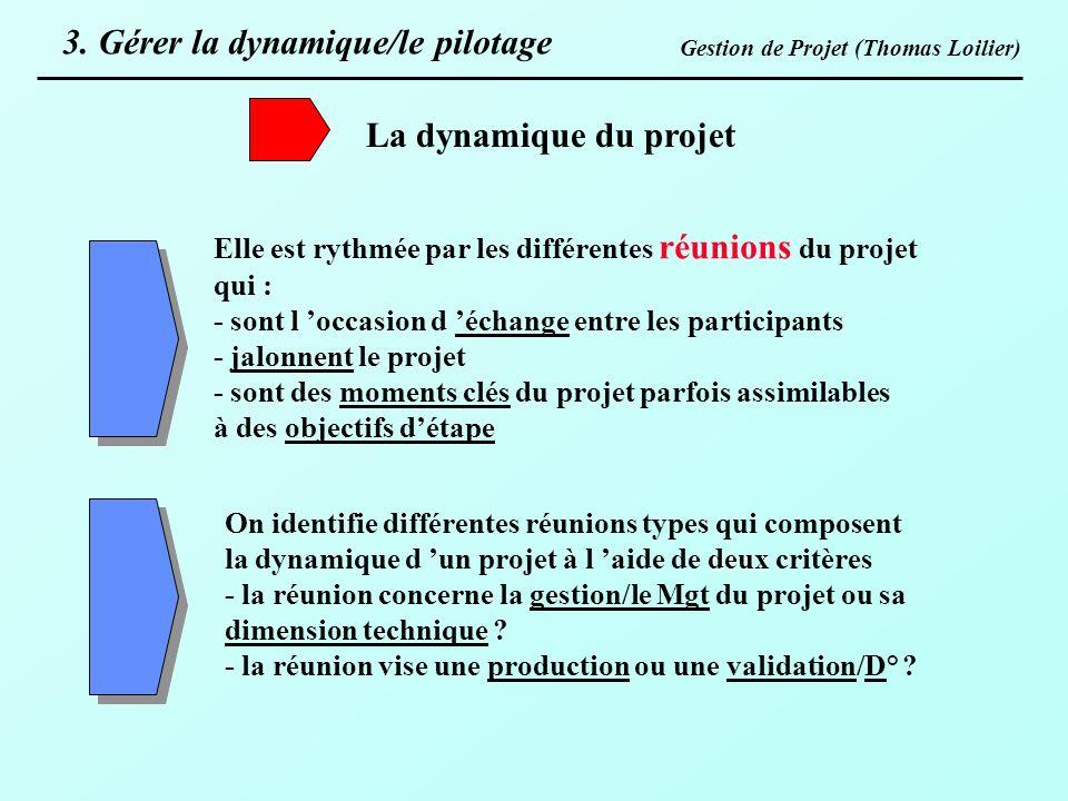 Gestion de Projet (Thomas Loilier) La dynamique du projet Elle est rythmée par les différentes réunions du projet qui : - sont l occasion d échange en