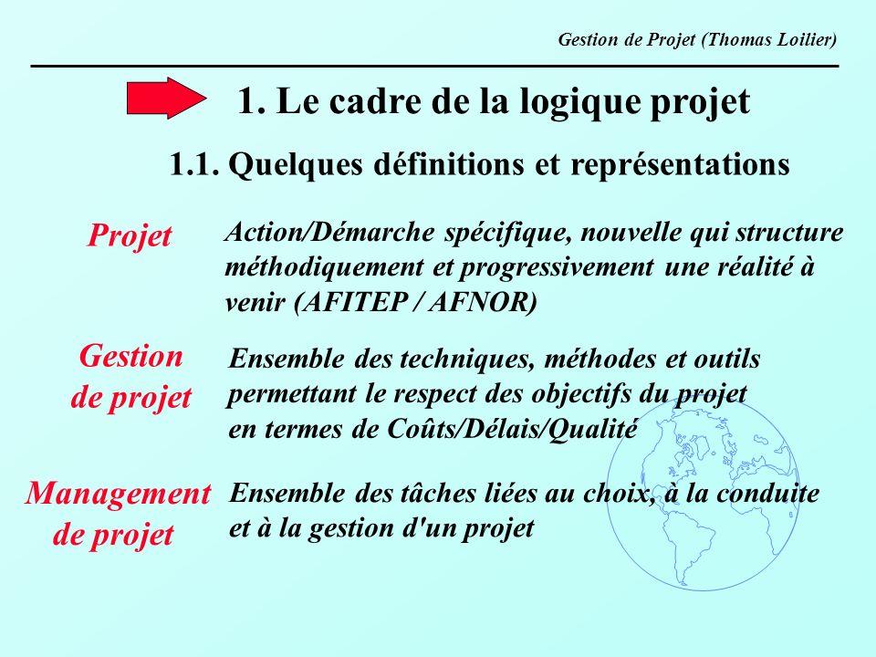 1.1. Quelques définitions et représentations Projet Gestion de projet Management de projet Action/Démarche spécifique, nouvelle qui structure méthodiq