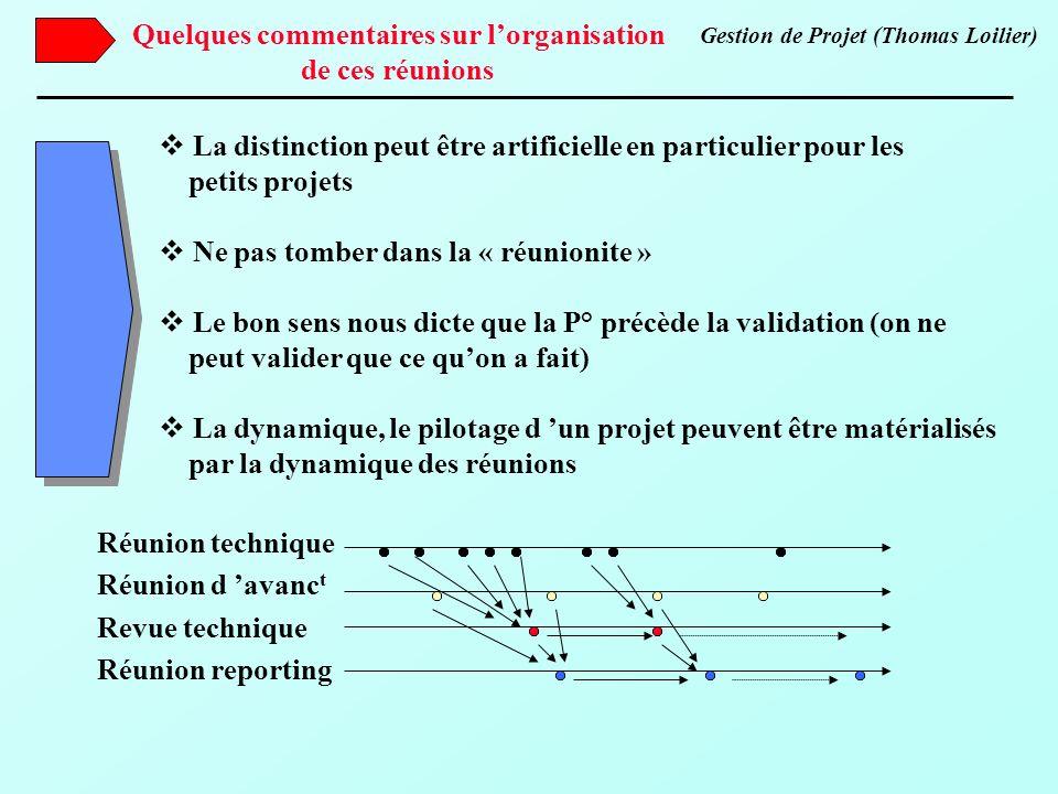 Gestion de Projet (Thomas Loilier) La distinction peut être artificielle en particulier pour les petits projets Ne pas tomber dans la « réunionite » L