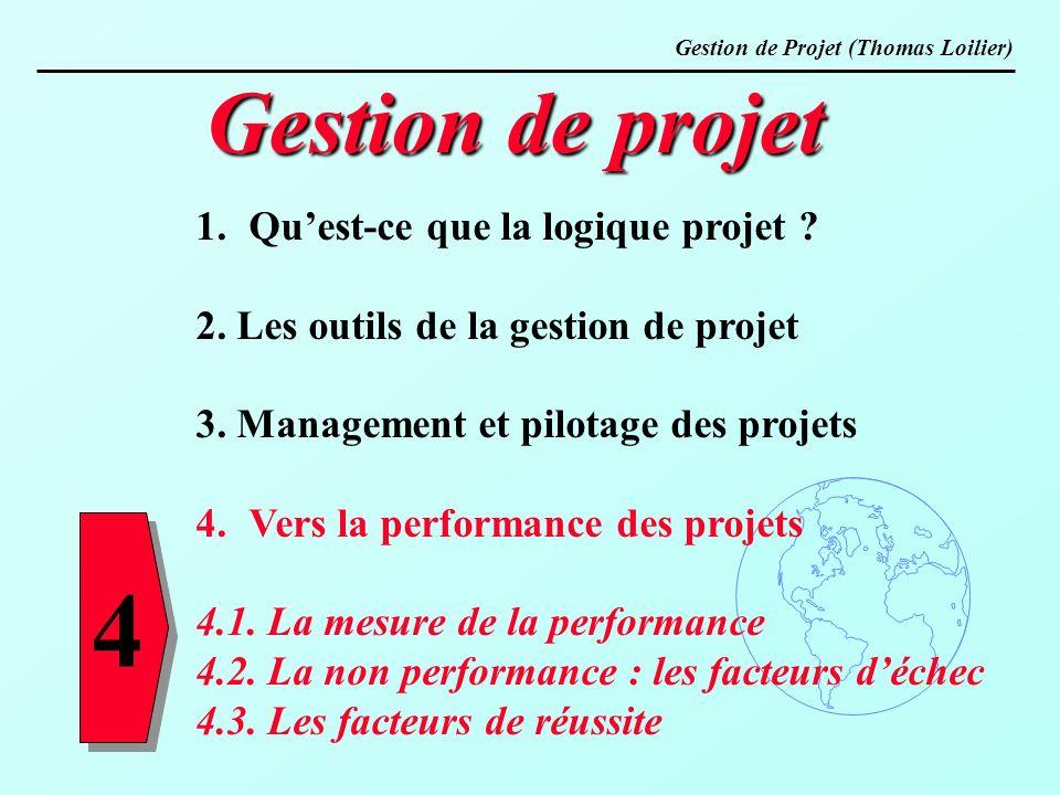 Gestion de Projet (Thomas Loilier) 1.Quest-ce que la logique projet ? 2. Les outils de la gestion de projet 3. Management et pilotage des projets 4.Ve