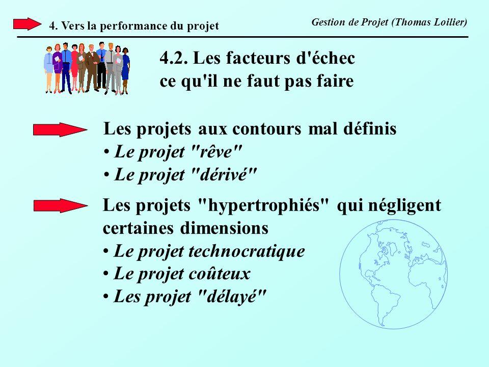 4.2. Les facteurs d'échec ce qu'il ne faut pas faire Les projets aux contours mal définis Le projet