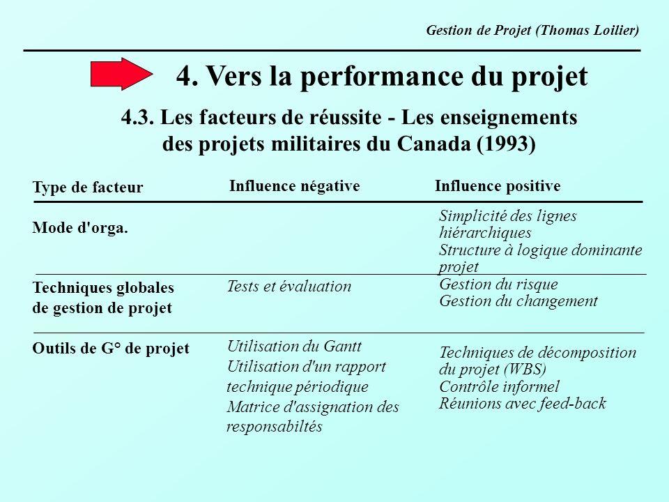 4. Vers la performance du projet 4.3. Les facteurs de réussite - Les enseignements des projets militaires du Canada (1993) Influence négative Influenc