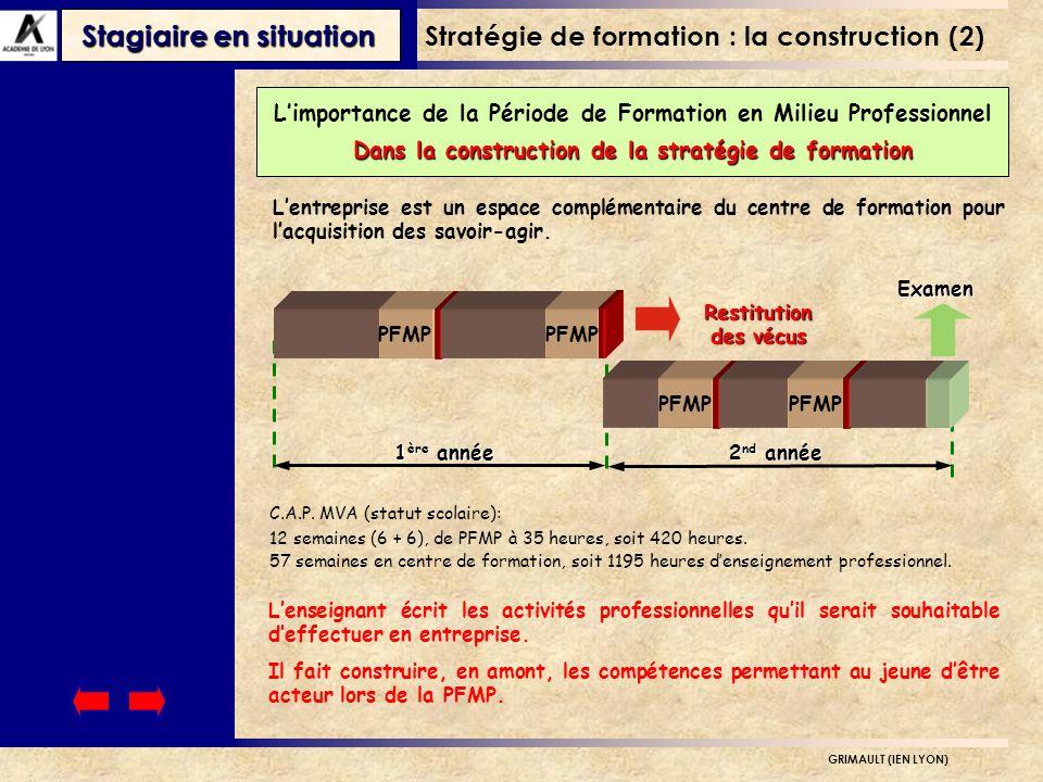 Stagiaire en situation GRIMAULT (IEN LYON) Restitution des vécus 1 ère année 2 nd année Examen PFMP C.A.P.