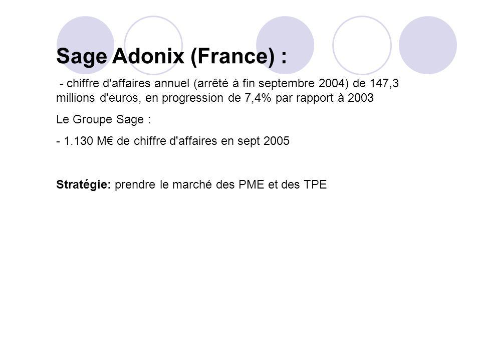 Sage Adonix (France) : - chiffre d'affaires annuel (arrêté à fin septembre 2004) de 147,3 millions d'euros, en progression de 7,4% par rapport à 2003