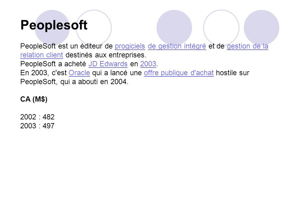 Peoplesoft PeopleSoft est un éditeur de progiciels de gestion intégré et de gestion de la relation client destinés aux entreprises.progicielsde gestio