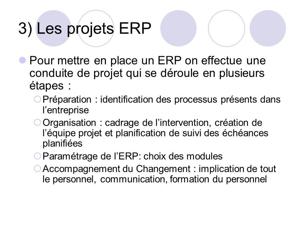 3) Les projets ERP Pour mettre en place un ERP on effectue une conduite de projet qui se déroule en plusieurs étapes : Préparation : identification de