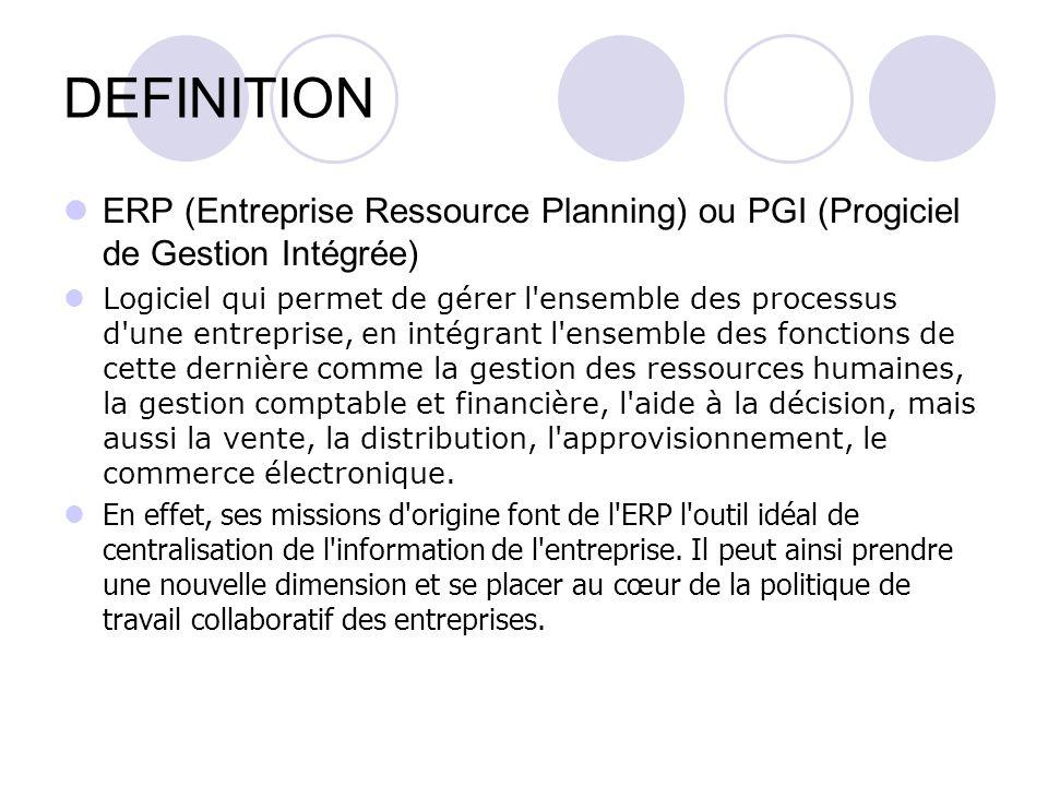 DEFINITION ERP (Entreprise Ressource Planning) ou PGI (Progiciel de Gestion Intégrée) Logiciel qui permet de gérer l'ensemble des processus d'une entr