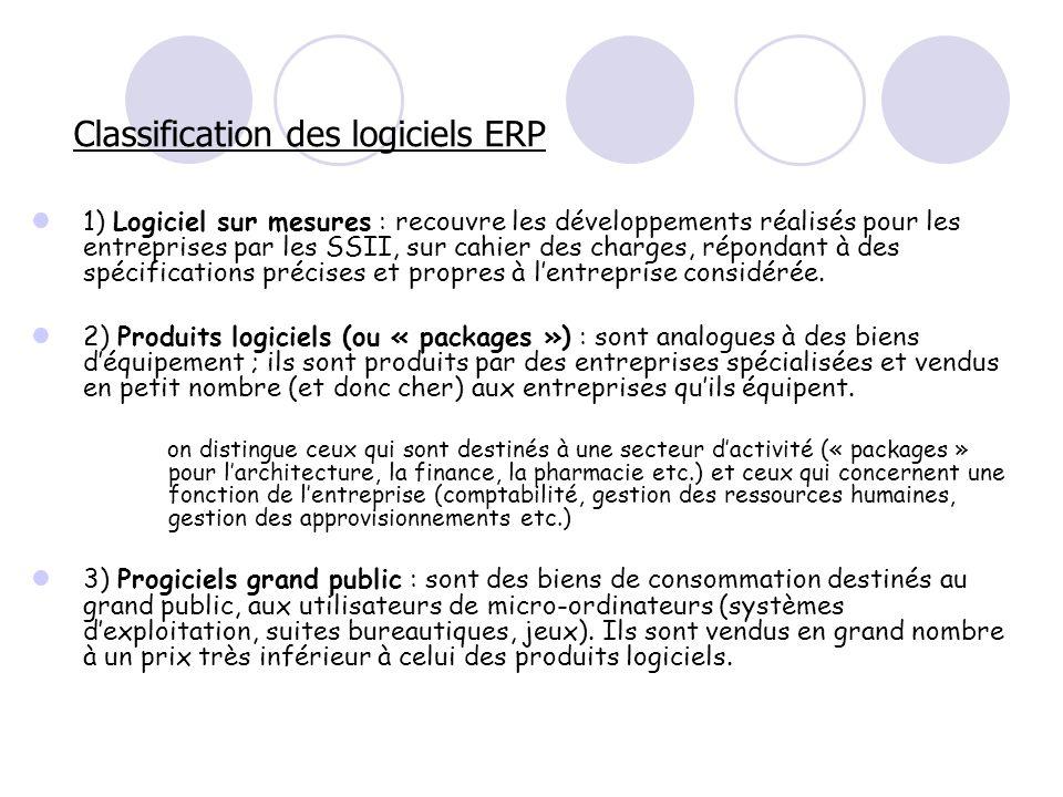 Les ERP/PGI vont pouvoir gérer et prendre en charge : plusieurs entités ou organisations (filiales, etc.) ; plusieurs périodes (exercices comptables par exemple) ; plusieurs devises ; plusieurs langues pour les utilisateurs et les clients (cas des multinationales) ; plusieurs législations ; plusieurs plans de comptes ; plusieurs axes danalyse en informatique décisionnelle.