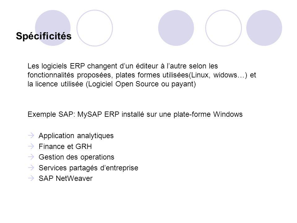 Spécificités Exemple SAP: MySAP ERP installé sur une plate-forme Windows Application analytiques Finance et GRH Gestion des operations Services partag