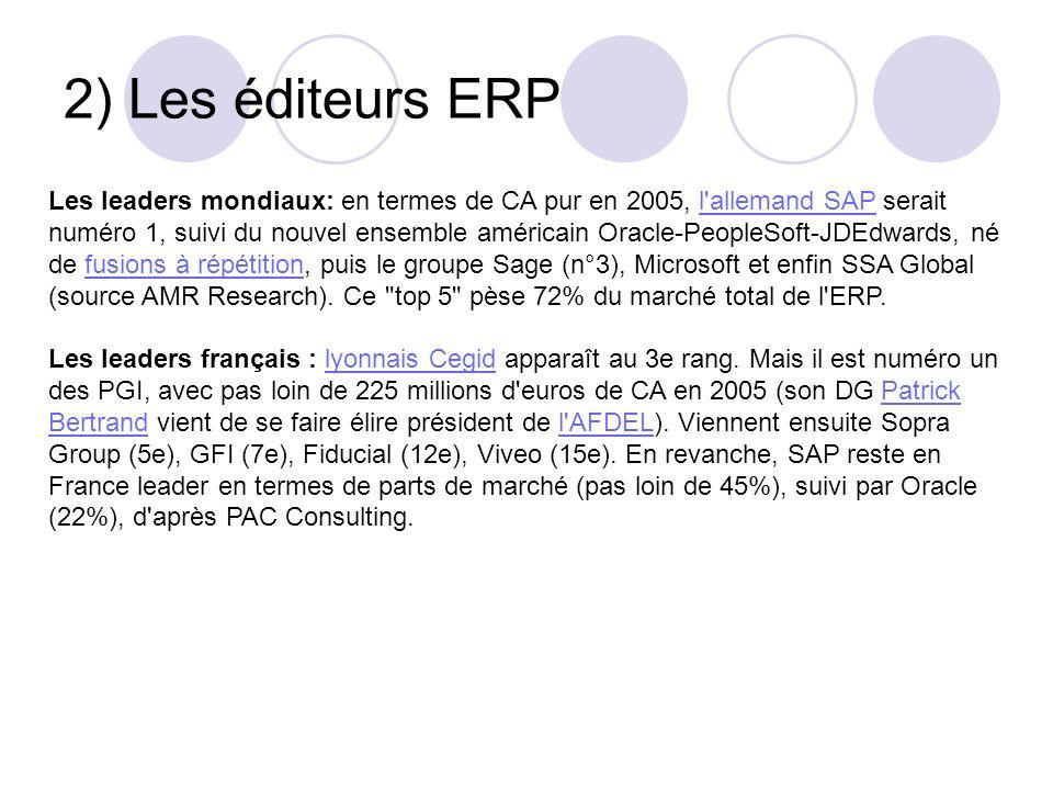 Les leaders mondiaux: en termes de CA pur en 2005, l'allemand SAP serait numéro 1, suivi du nouvel ensemble américain Oracle-PeopleSoft-JDEdwards, né