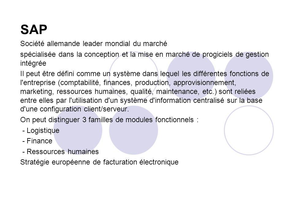 SAP Société allemande leader mondial du marché spécialisée dans la conception et la mise en marché de progiciels de gestion intégrée Il peut être défi