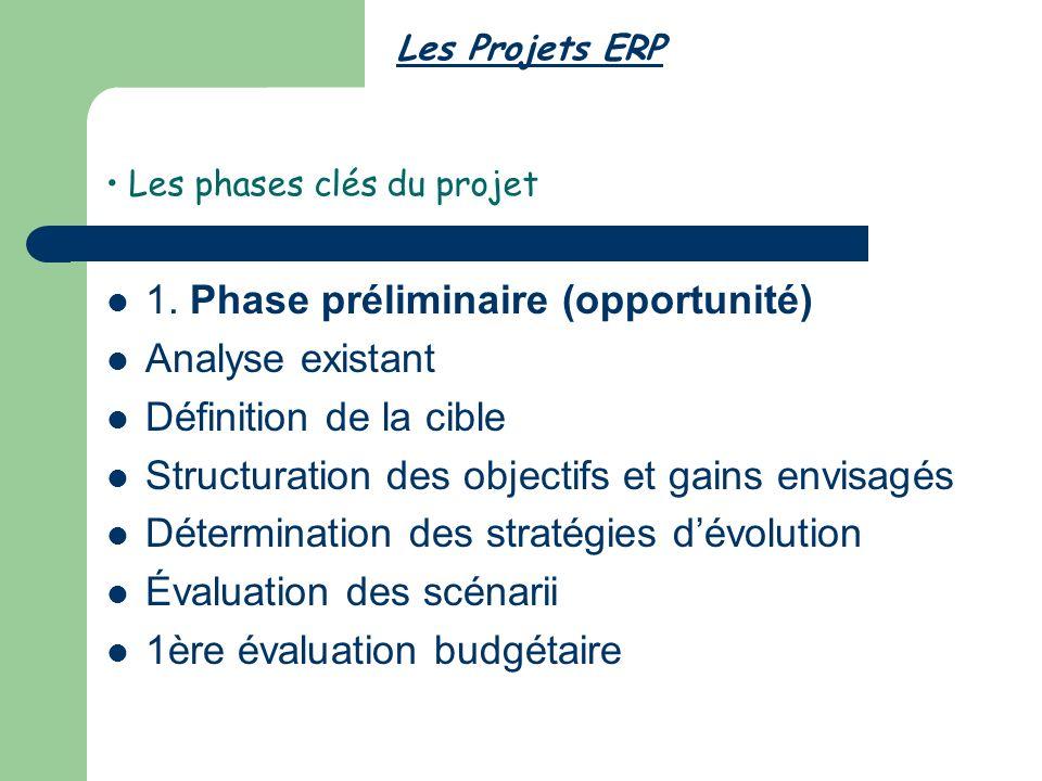 Les phases clés du projet 1.
