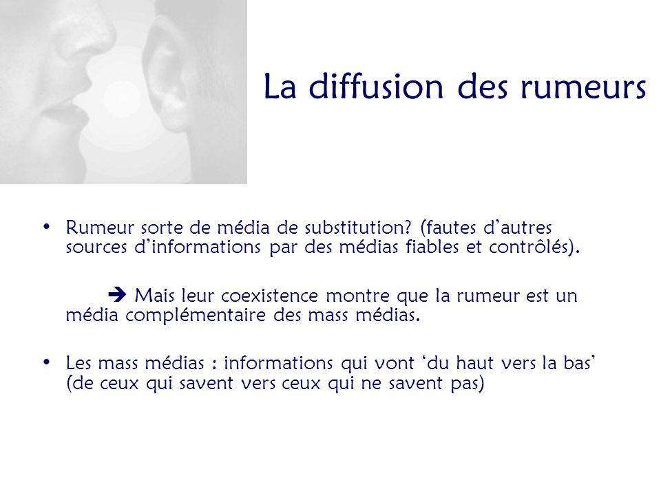 La diffusion des rumeurs Rumeur sorte de média de substitution? (fautes dautres sources dinformations par des médias fiables et contrôlés). Mais leur