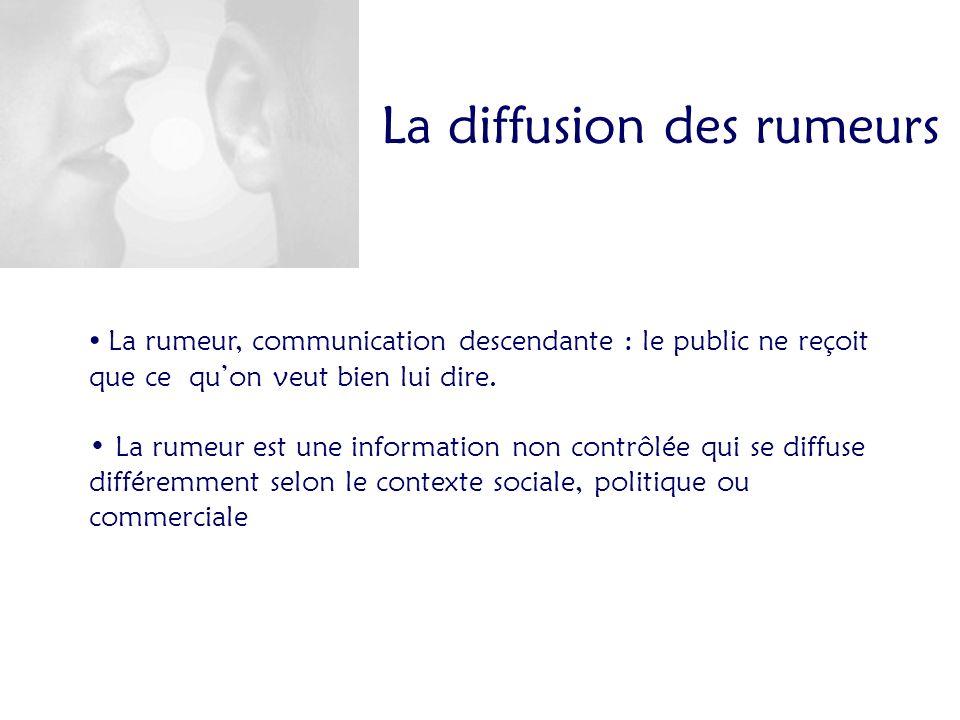La diffusion des rumeurs La rumeur, communication descendante : le public ne reçoit que ce quon veut bien lui dire. La rumeur est une information non