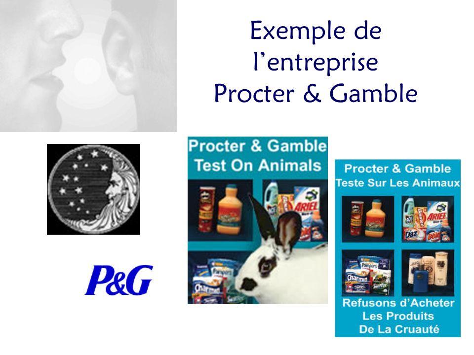 Exemple de lentreprise Procter & Gamble