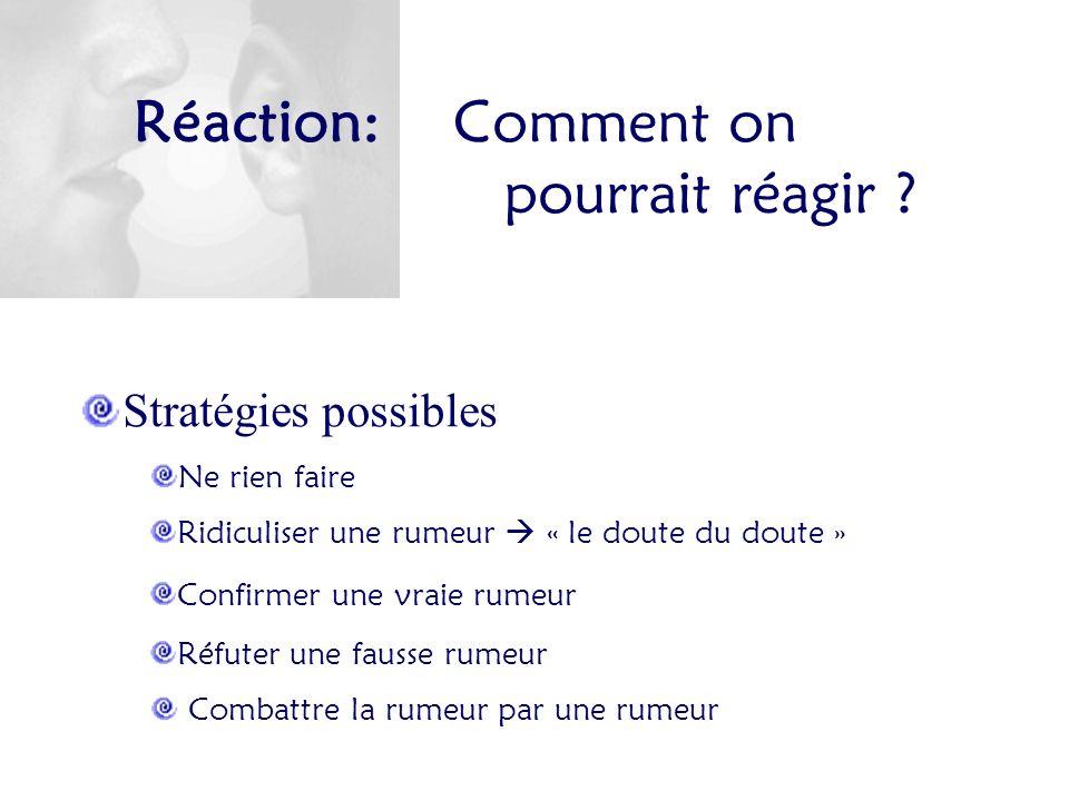 Réaction: Comment on pourrait réagir ? Stratégies possibles Ridiculiser une rumeur « le doute du doute » Ne rien faire Confirmer une vraie rumeur Réfu