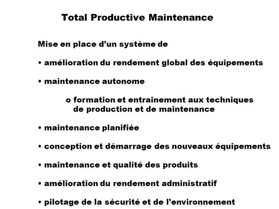 Total Productive Maintenance Mise en place dun système de amélioration du rendement global des équipements maintenance autonome o formation et entraîn