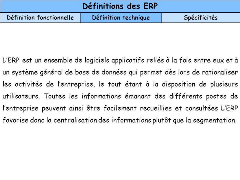 Définitions des ERP Définition fonctionnelleDéfinition techniqueSpécificités LERP est un ensemble de logiciels applicatifs reliés à la fois entre eux