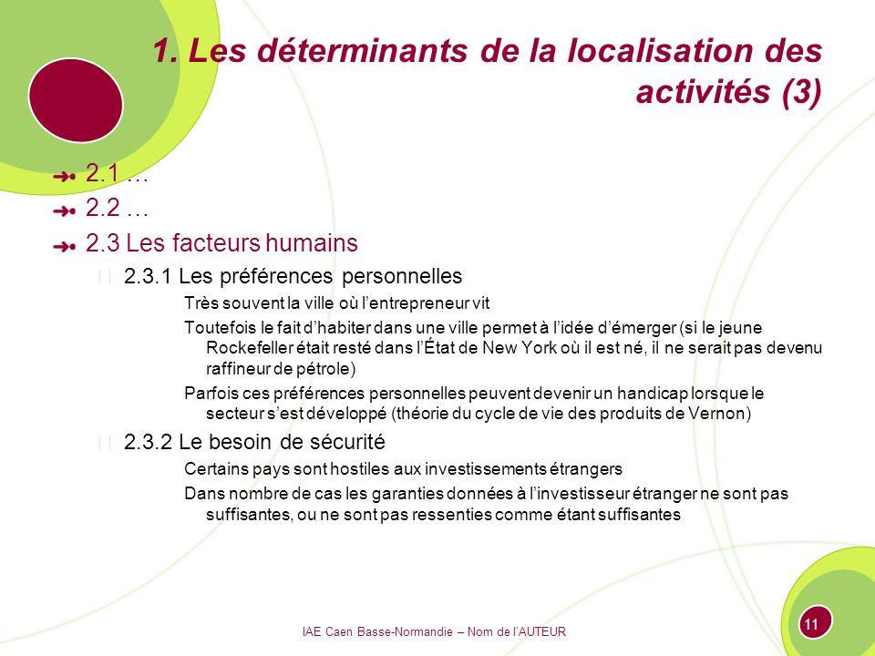 IAE Caen Basse-Normandie – Nom de lAUTEUR 11 1. Les déterminants de la localisation des activités (3) 2.1 … 2.2 … 2.3 Les facteurs humains 2.3.1 Les p