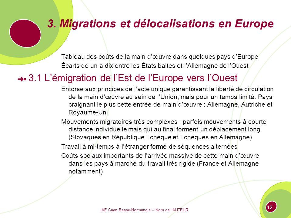 IAE Caen Basse-Normandie – Nom de lAUTEUR 12 3. Migrations et délocalisations en Europe Tableau des coûts de la main dœuvre dans quelques pays dEurope