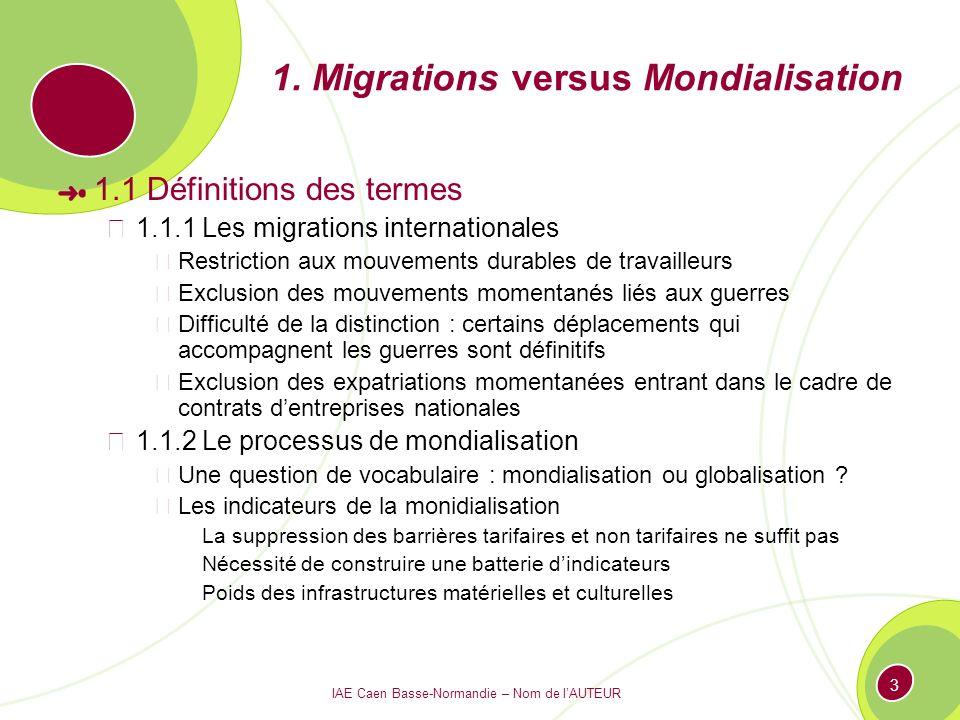 IAE Caen Basse-Normandie – Nom de lAUTEUR 3 1. Migrations versus Mondialisation 1.1 Définitions des termes 1.1.1 Les migrations internationales Restri